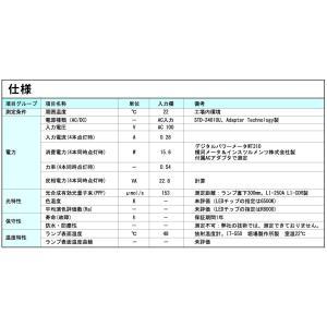 水耕栽培 室内育成 植物育成用LEDライトキット・【 AGLIGHT 】|jecom-online|03