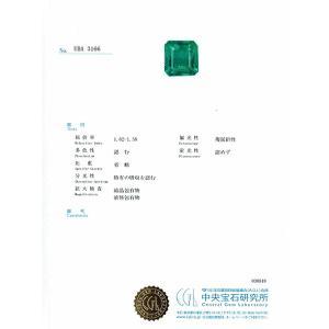 お買い上げ頂いたので、感謝の気持ち(サンキュー39)に価格を変更しました! グランディディエライト 0.519ct jewelry-sindbad 08