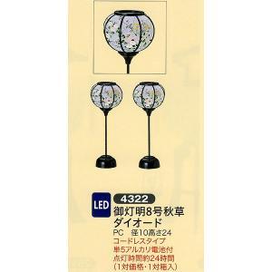 雪洞 ぼんぼり 御灯明 8号 秋草 1対商品 ちょうちん 2019|jinya