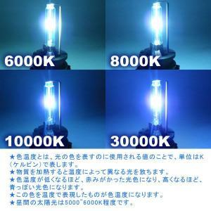 ライト ヘッドライト HIDバルブ H1/35W 55w/12V/6000K〜12000K 耐久性に優れて使える 2個セット クロネコDM便不可|jnh|04