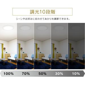 LED シーリングライト 8畳 調光 調色 アイリスオーヤマ LED LEDシーリングライト リモコン おしゃれ 照明 CL8DL-FEIII|joylight|13