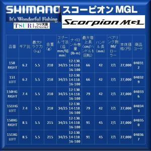 シマノ 19 スコーピオン MGL 150 RIGHT 4969363040312 Scorpion MGL SHIMANO   2019Debut|kabu-kazumi|03