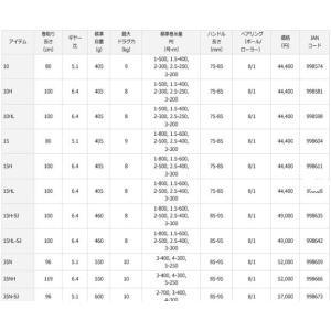 ※ダイワ ソルティガ 35NH DAIWA SALTIGA 4960652998666 kabu-kazumi 02