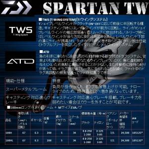 ※ダイワ 18スパルタンTW 100HL(左) DAIWA 18SPARTAN TW 4960652105132 2018Debut|kabu-kazumi|02