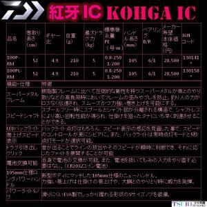 ※ダイワ 紅牙 IC 100P-RM DAIWA KOHGA IC 4960652130141 2018Debut タイラバ ICカウンター kabu-kazumi 02