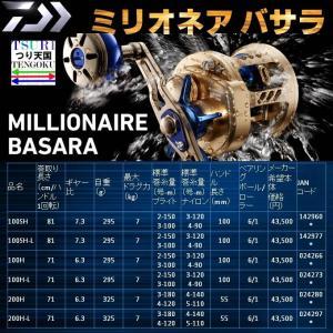 ※ダイワ ミリオネア バサラ 100SH-L DAIWA MILLIONAIRE BASARA 4960652142977 2018 addition specifications|kabu-kazumi|02