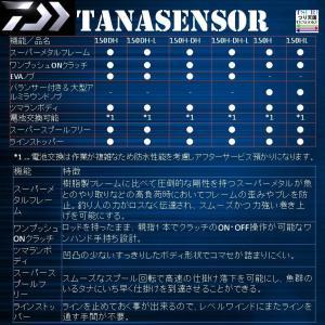 ※18 ダイワ タナセンサー 150DH-L DAIWA TANASENSOR 4960652258500 2018 addition models |kabu-kazumi|02