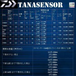 ※18 ダイワ タナセンサー 150H-DH DAIWA TANASENSOR 4960652258517 2018 addition models |kabu-kazumi|03