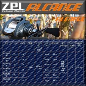 ※令和元年発売 ZPI アルカンセ XS 右 4580168537052 ZPI ALCANCE kabu-kazumi 03