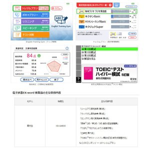 CASIO XD-G4800WE ホワイト カシオ電子辞書  エクスワード 高校生モデル 150コンテンツ【在庫あり】 kadecoco 04