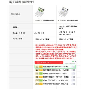 CASIO XD-G4800WE ホワイト カシオ電子辞書  エクスワード 高校生モデル 150コンテンツ【在庫あり】 kadecoco 05
