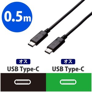 ●USB2.0の規格である「Certified Hi-Speed USB(USB2.0)」の正規認証...