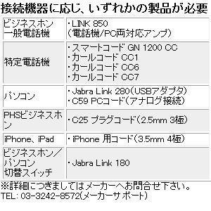 Jabra(ジャブラ) BIZ 2300 QD Mono ヘッドセット 2年保証 2303-820-105  【国内正規代理店品】|kagaoffice|04