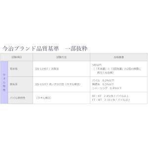 今治ガーゼケット 4重ガーゼケット シングル ブルー 吸汗速乾 洗える クールマックス 日本製|kaiminclub|14