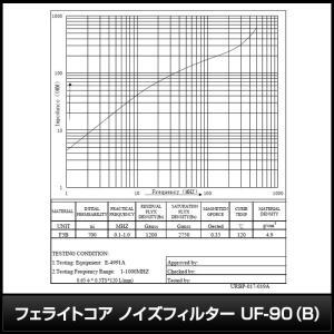 6046(1個) フェライトコア ノイズフィルター UF-90(B)|kaito-shop2011|05