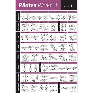 NewMe Fitness ピラティスマットエクササイズシリーズポスター 簡単に貼り付けられるマット...