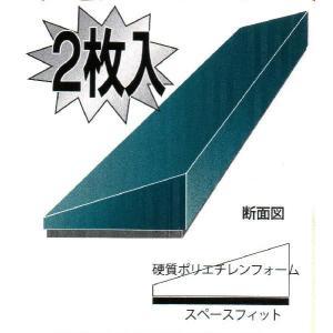 地震対策転倒防止下敷きタイプ サイコーロック|kamizen