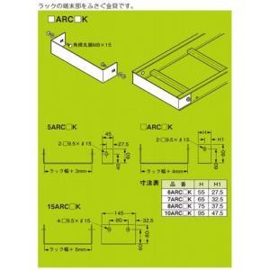 ネグロス電工 エンドキャップ 10ARC120K kanbanzairyou