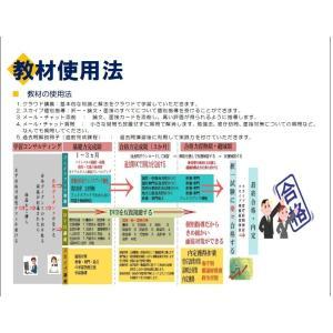 <在宅コース・2021年合格目標 >地方上級・国家一般・国専門・裁判所・東京都1Bコース 個別指導40時間|karisumakousi|06