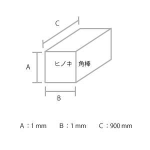 建築模型材料 ヒノキ角棒 1x1mm 10本組|kawachigazai