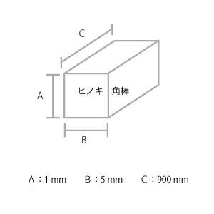 建築模型材料 ヒノキ角棒 1x5mm 10本組|kawachigazai