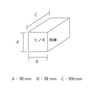 建築模型材料 ヒノキ角棒 10x10mm 1本|kawachigazai