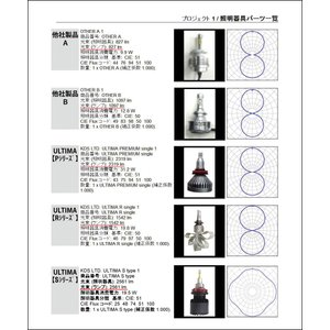 新型アクア対応 29年6月〜 LEDヘッドライト HIR2 ヒートパイプ構造 【ULTIMA製】|kds|04
