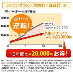 アイリスオーヤマ LED 丸型 (FCL) 32形+40形 電球色 シーリング用 省エネ大賞受賞 蛍...
