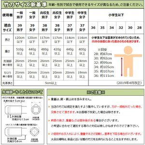 【新基準対応】 剣道 竹刀 「無銘」床仕組完成...の詳細画像2