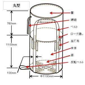 コンテナバッグ002(100% バージン原料使用)1tタイプ丸型排出口なし(10枚入)(フレコンバッ...