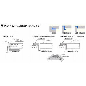 U字溝用 L30用 騒音防止用パッキン(サウンドルース)2本セット kenzai-yamasita