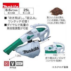 マキタ Makita ブロワ/集じん機 MUB0710 kg-maido