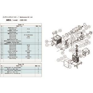 <title>新作続 ULVAC GHD-031用メンテナンスキットA GHD-031 MAINTENANCEKIT A</title>