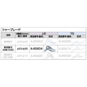 マキタ せん定ハサミUP361D用シャーブレード(上刃)  A-65604 (堅枝替刃/はまぐり刃)|kikaiyasan