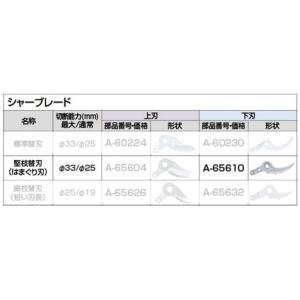 マキタ せん定ハサミUP361D用シャーブレード(下刃)  A-65610 (堅枝替刃/はまぐり刃)|kikaiyasan