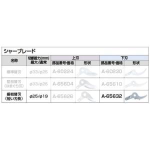マキタ せん定ハサミUP361D用シャーブレード(下刃)  A-65632 (細枝替刃/短い刃長)|kikaiyasan