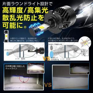 CREE LED 6000K(車検対応) 6000ルーメン ヘッドライト フォグランプ LED D2C D2R D2S D4C D4R D4S D1C D1R D1S D3C D3R D3S 12V 24V 2個入り 1年保証 K&M|km-serv1ce|06