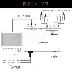 高画質 地デジチューナー フルセグ ワンセグ HDMI FAKRAコネクター 4チューナー 4アンテナ 高性能 miniB-CASカード付き 1年保証 K&M|km-serv1ce|07