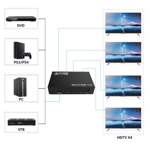 HDMI分配器 HDMI スプリッター 1入力4出力 4k 2K FHD 3D映像対応 電源アダプター TV PC 任天堂スイッチ Fire TV Stick等に対応 1ヶ月保証 K&M|km-serv1ce|04