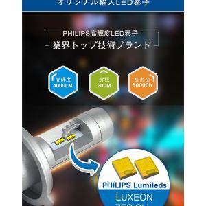 NISSAN フェアレディZ(Minor前) H1.7〜H10.9 Z32 ヘッドライト(LO)[H3c]加工必要 LED H3 2個入り 12V 24V  6ヶ月保証|km-serv1ce|03