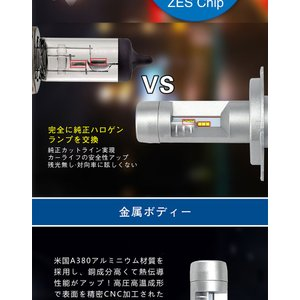 NISSAN フェアレディZ(Minor前) H1.7〜H10.9 Z32 ヘッドライト(LO)[H3c]加工必要 LED H3 2個入り 12V 24V  6ヶ月保証|km-serv1ce|04