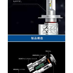 NISSAN フェアレディZ(Minor前) H1.7〜H10.9 Z32 ヘッドライト(LO)[H3c]加工必要 LED H3 2個入り 12V 24V  6ヶ月保証|km-serv1ce|05