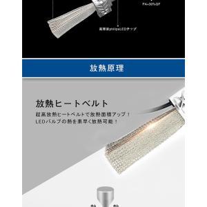 NISSAN フェアレディZ(Minor前) H1.7〜H10.9 Z32 ヘッドライト(LO)[H3c]加工必要 LED H3 2個入り 12V 24V  6ヶ月保証|km-serv1ce|06