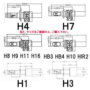 NISSAN フェアレディZ(Minor前) H1.7〜H10.9 Z32 ヘッドライト(LO)[H3c]加工必要 LED H3 2個入り 12V 24V  6ヶ月保証|km-serv1ce|08