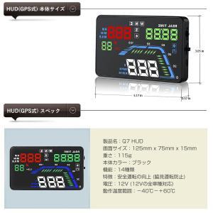 HUD ヘッドアップディスプレイ Q7 GPS 5.5インチ 大画面 カラフル 日本語説明書 車載 12V全車対応 フロントガラス 宅配便送料無料 6ヶ月保証 K&M|km-serv1ce|07