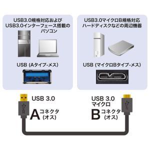 サンワサプライ USB3.0対応マイクロケーブル(USB IF認証タイプ・ブラック・1m) KU30-AMC10BK|konan