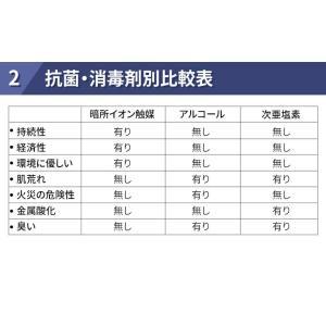 暗所イオン触媒 イオン除菌 500ml 詰め替え用 送料無料 日本製 除菌 抗菌 消臭 除菌スプレー マスクスプレー ウイルス対策 ウイルス除去 コロナウイルス対策 koreatrade 05