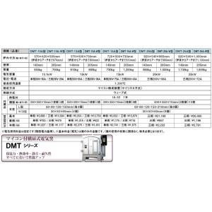 マイコン付横扉式電気窯DMT-15A-Wの詳細画像3