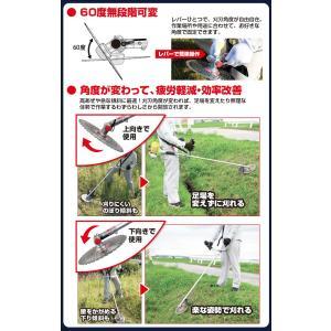 ニシガキ 曲太郎 N-798 刈払機用アタッチメント|kouguya|03