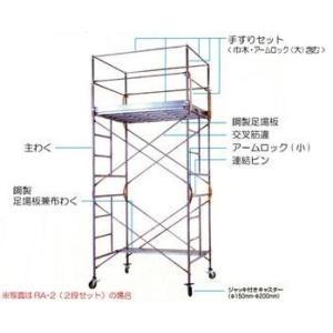 【直送品】 PiCa (ピカ) 鋼管製移動式足場 ローリングタワー RA-1|kouguyasan